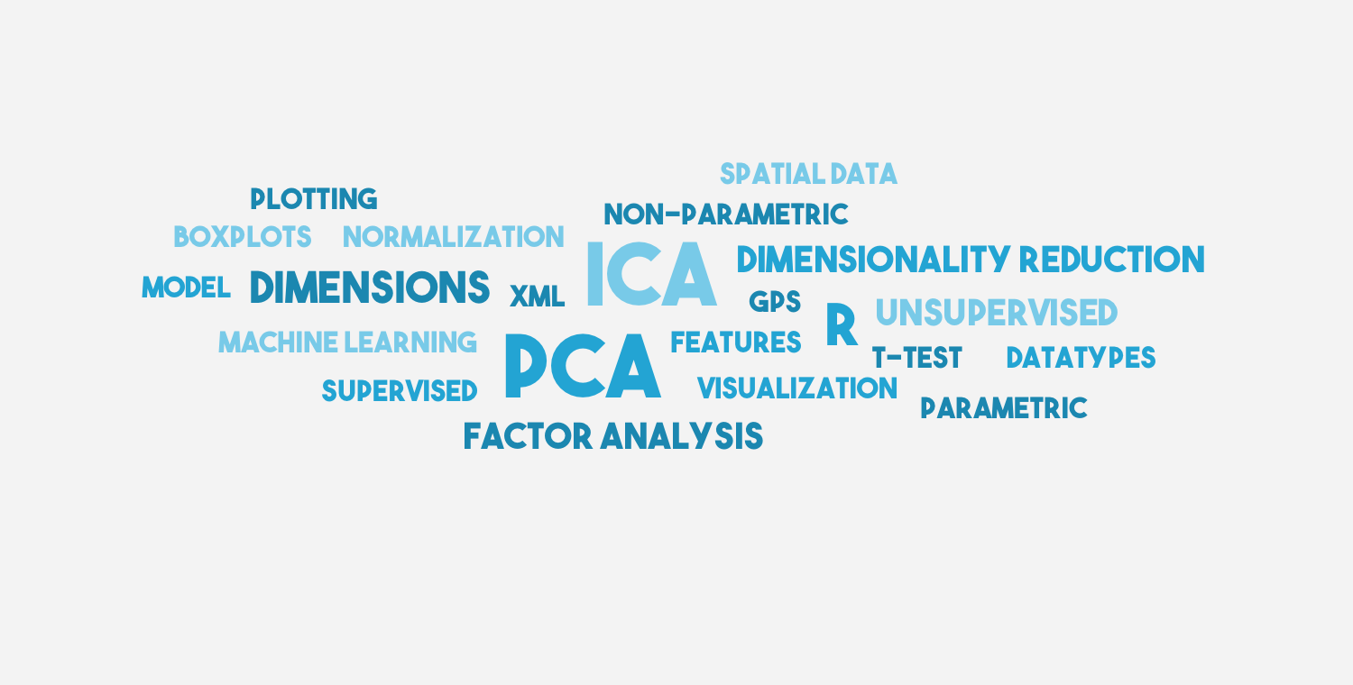 [Dimensionality Reduction #1] Understanding PCA and ICA using R