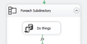 Foreach Subdirectory
