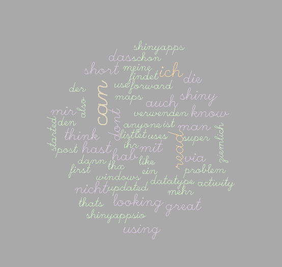 Font script (plain), gray background and color palette Pastel1.