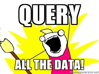 Query all the data - Meme | MSSQL Server with R